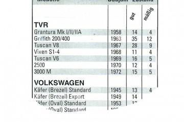 TVR-und-der